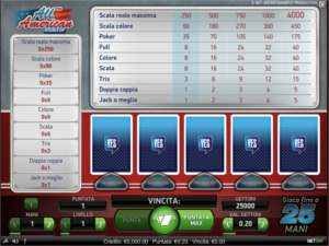 il videopoker di Casino YES